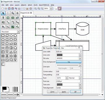 Criação de um diagrama com o Dia. Os elementos na caixa à esquerda podem ser substituídos por formas geométricas para maior versatilidade.